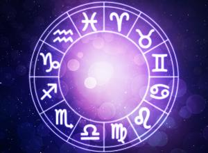 Знаки зодиака в 2018 году даты